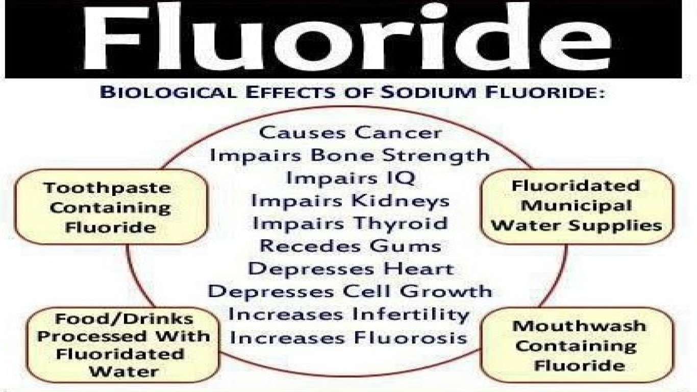 REMOVE SODIUM FLUORIDE FROM: DRINKING WATER!